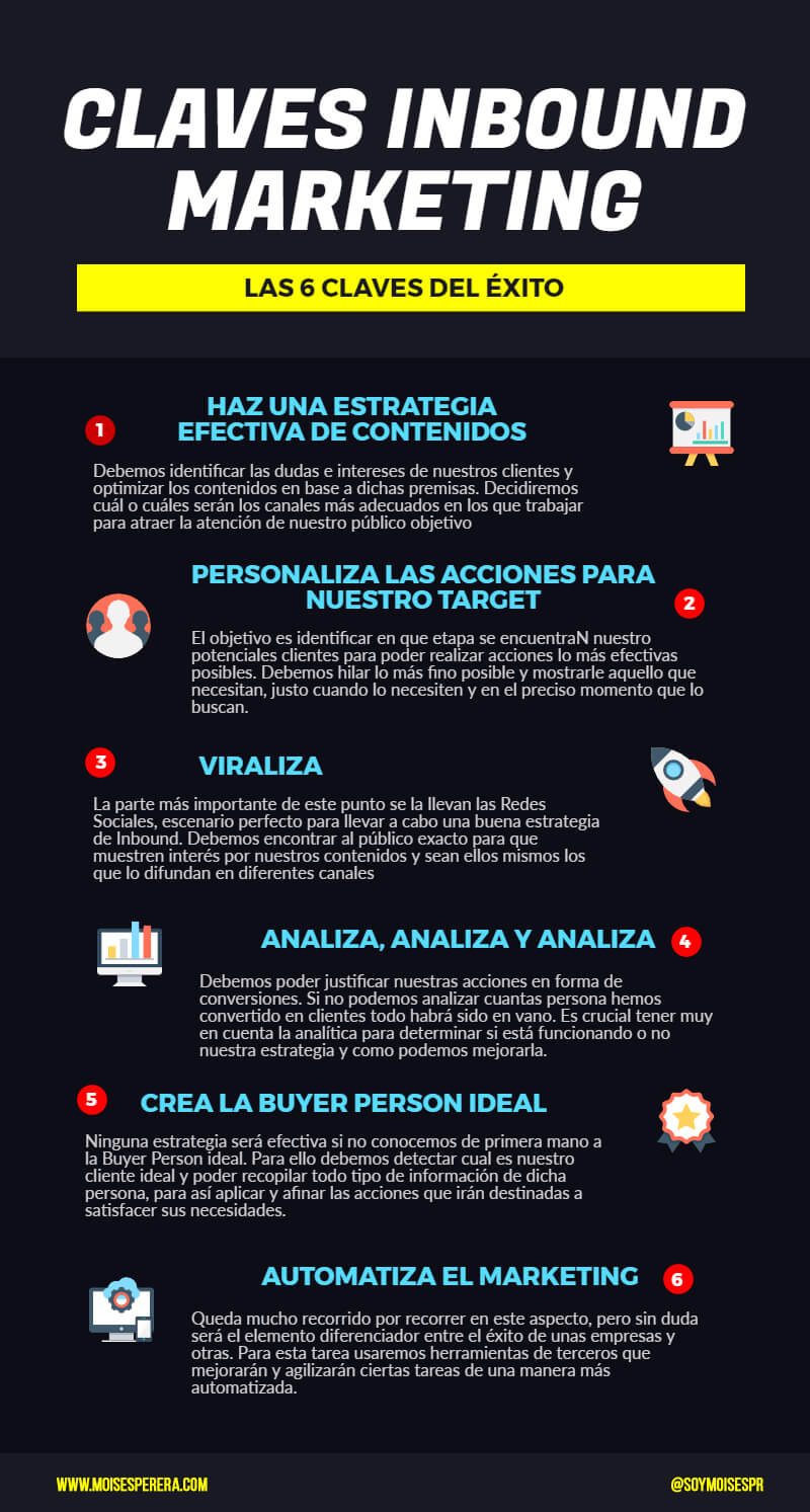 infografia claves inbound marketing
