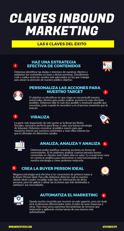 infografia claves inbound marketing