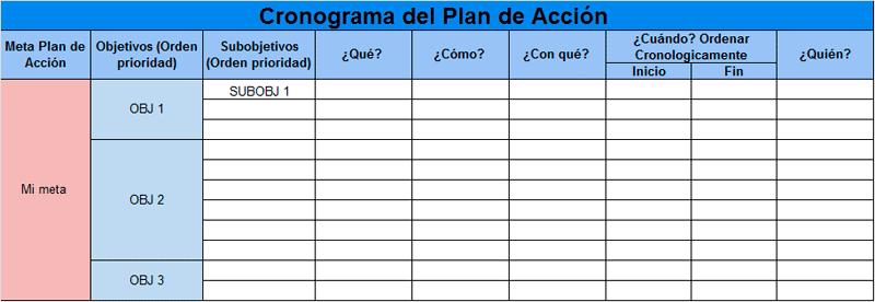 9 pasos para elaborar un plan de acci u00f3n exitoso y sencillo