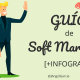 Guía de Soft Marketing