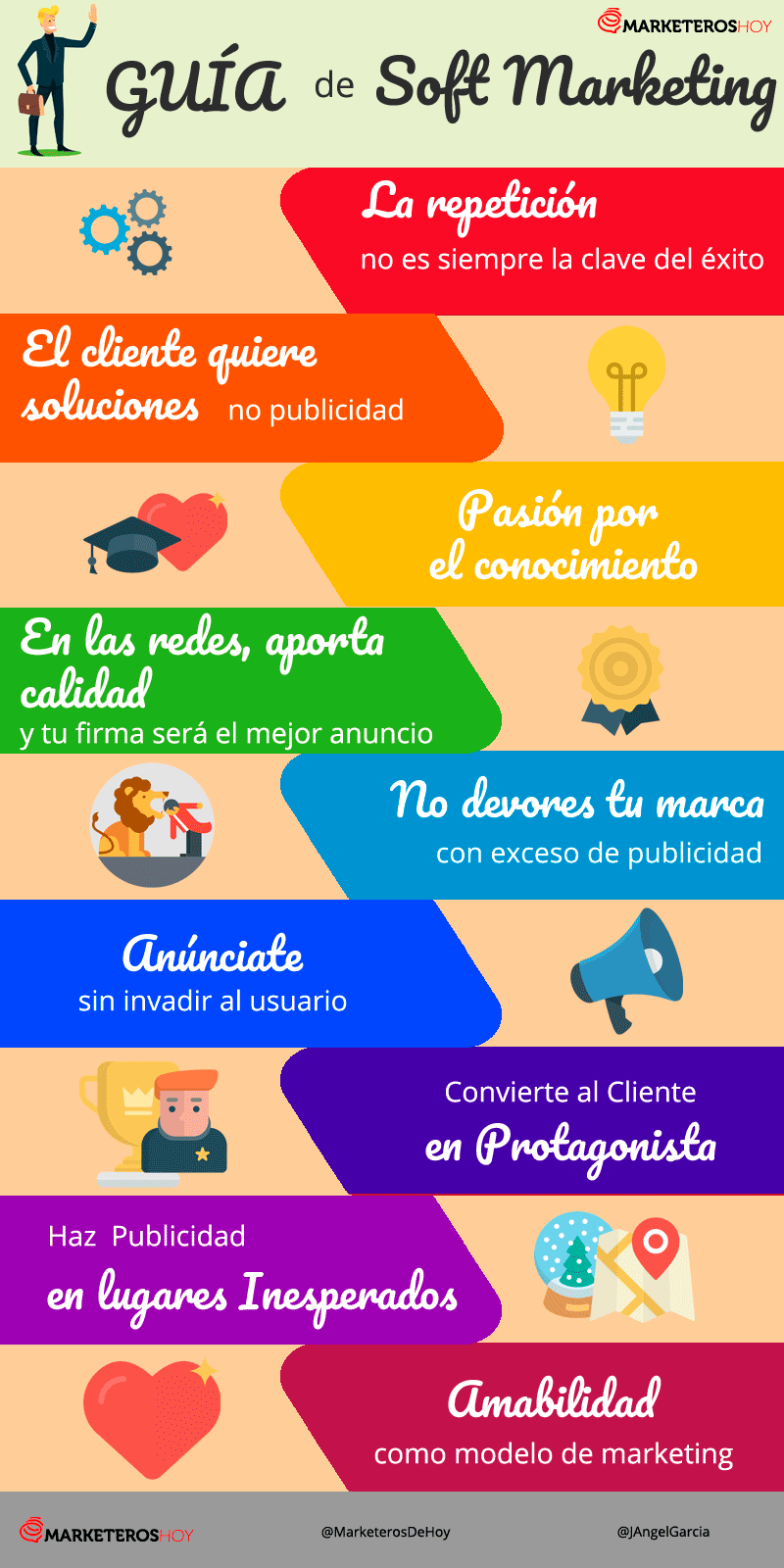 guia soft marketing infografia