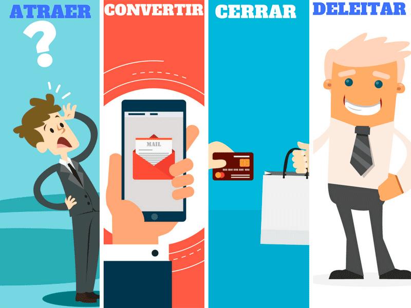 Adapta el contenido al buyer persona