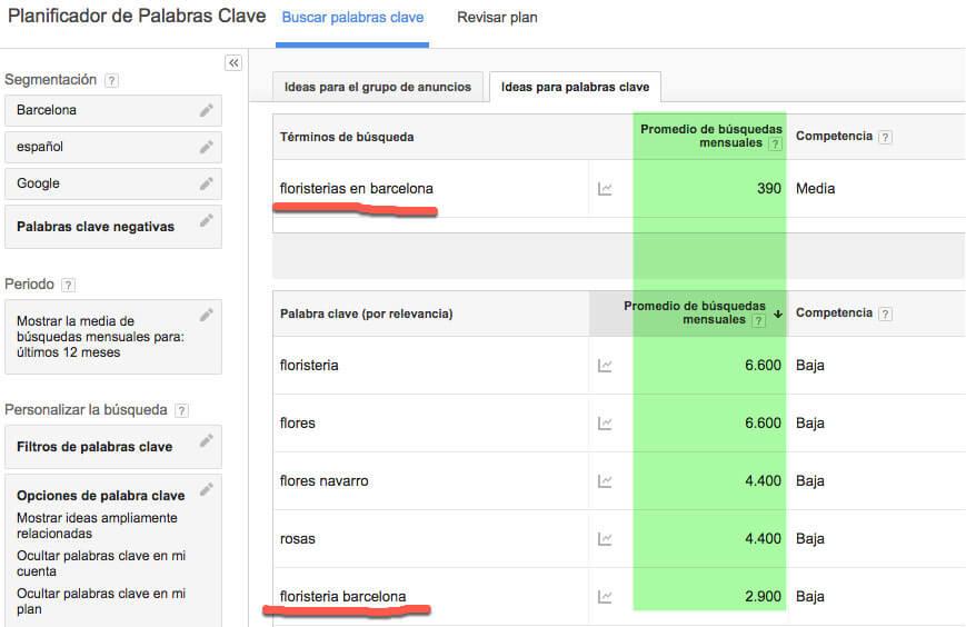 Marketing de contenidos para la Búsqueda Local planificador de palabras clave de Google
