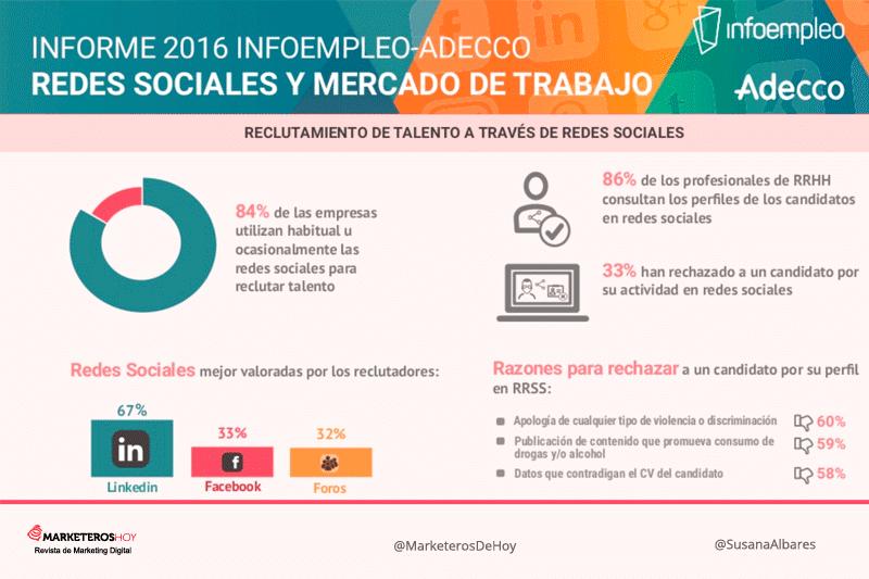 #DSMValencia Amalia Lopez 86% de las empresas consulta las redes sociales de los candidatos