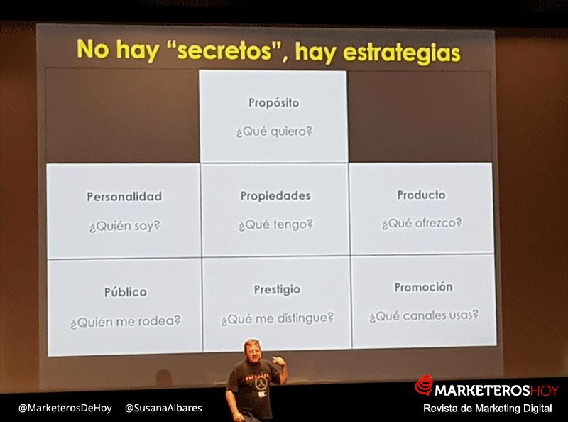 #DSMValencia estrategia de marca personal por Andres Pérez Ortega