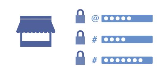 Ventajas de herramienta de Facebook