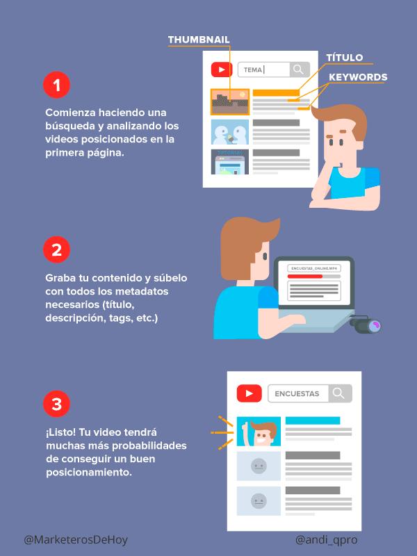 Cómo optimizar tus videos de YouTube