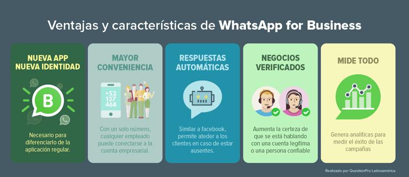 WhatsApp para negocios : características