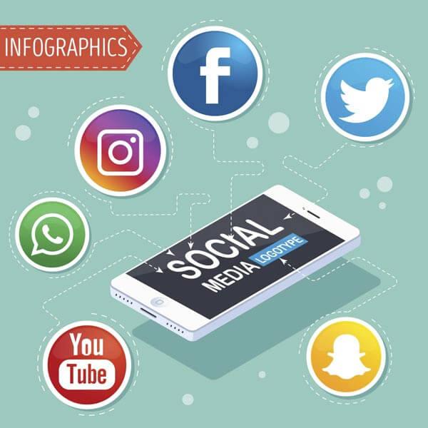 instagramm Conexion con otras redes sociales