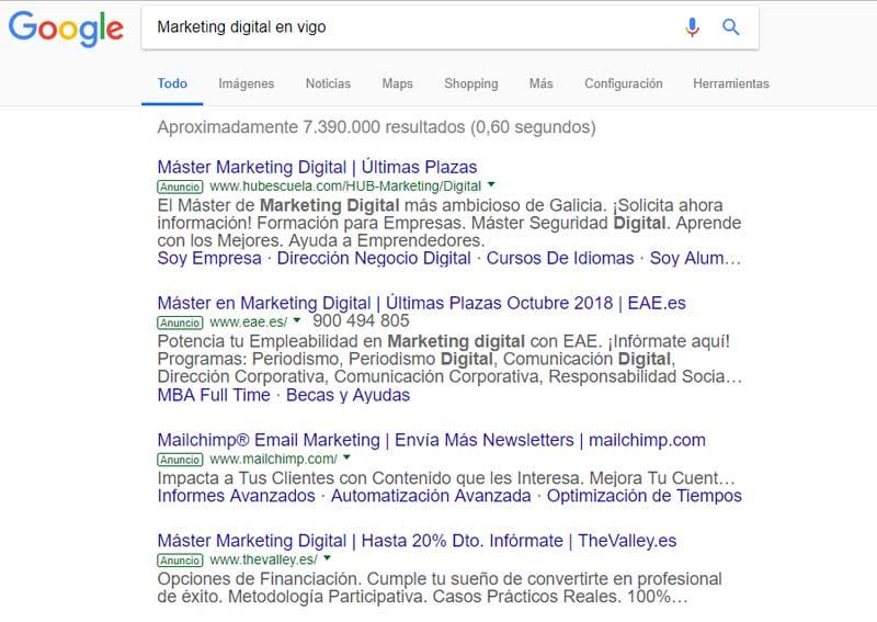 Google Adwords: Red de búsqueda