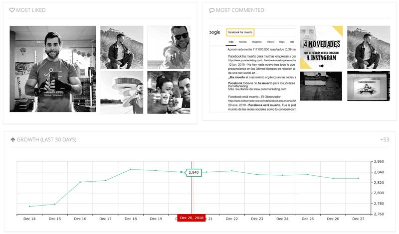 Herramientas para analizar las estadísticas de Instagram con squarelovin