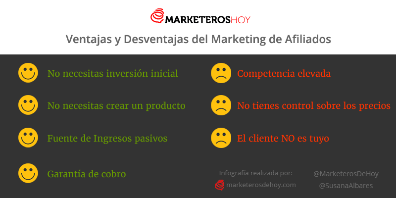 Ventajas e inconvenientes del Marketing de Afiliación