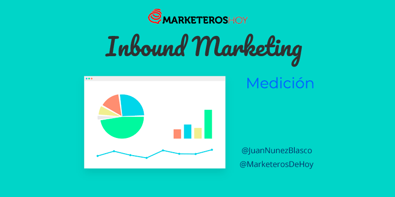 Inbound Marketing medicion