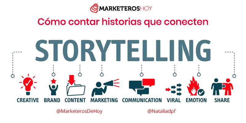 Storytelling: Como contar historias que conecten